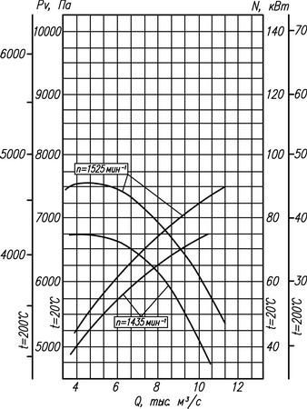 aero132-30-125-5-2