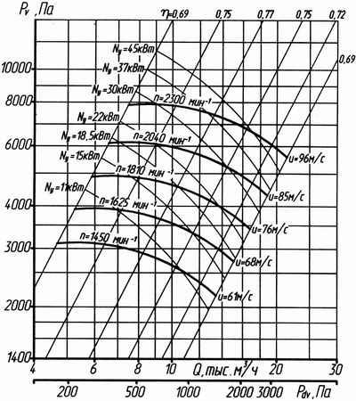 aero132-30-8-5
