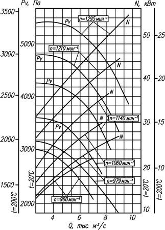 aero132-30-125-5-1